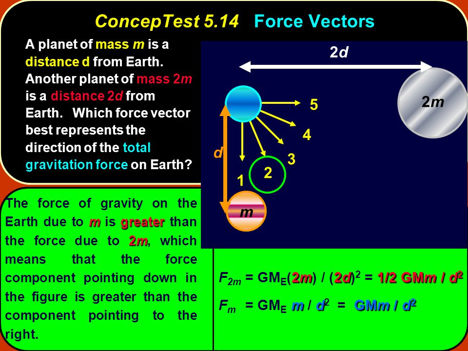 1 2 3 4 5 2d2d d 2m2m m mgreater 2m The force of gravity on the Earth due to m is greater than the force due to 2m, which means that the force compone