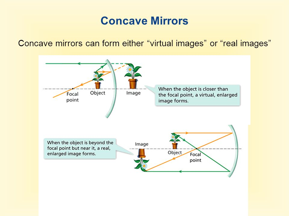 """Concave Mirrors Concave mirrors can form either """"virtual images"""" or """"real images"""""""