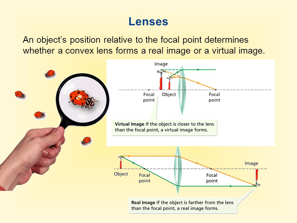 Lenses An object's position relative to the focal point determines whether a convex lens forms a real image or a virtual image.