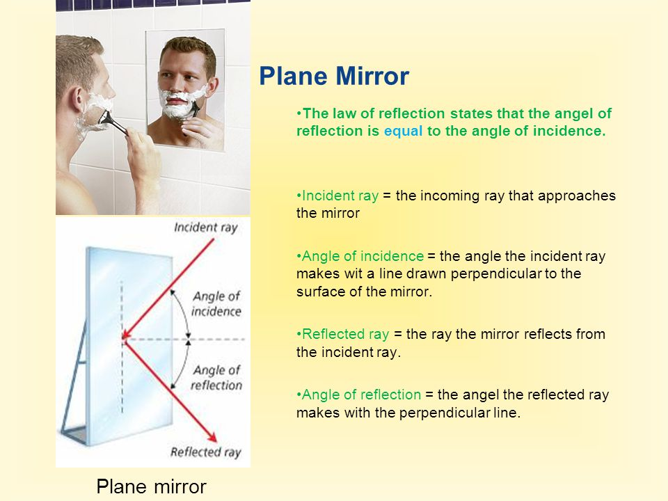 Plane Mirror The law of reflection states that the angel of reflection is equal to the angle of incidence.