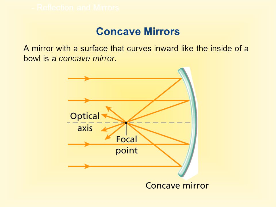 - Reflection and Mirrors Concave Mirrors A mirror with a surface that curves inward like the inside of a bowl is a concave mirror.