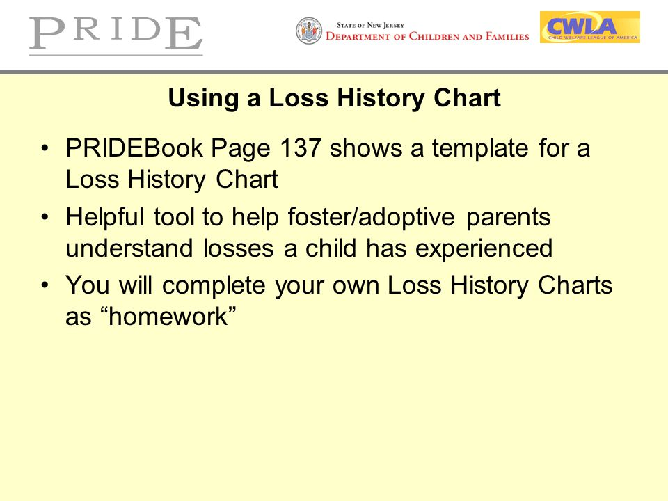 Using a Loss History Chart PRIDEBook Page 137 shows a template for a Loss History Chart Helpful tool to help foster/adoptive parents understand losses