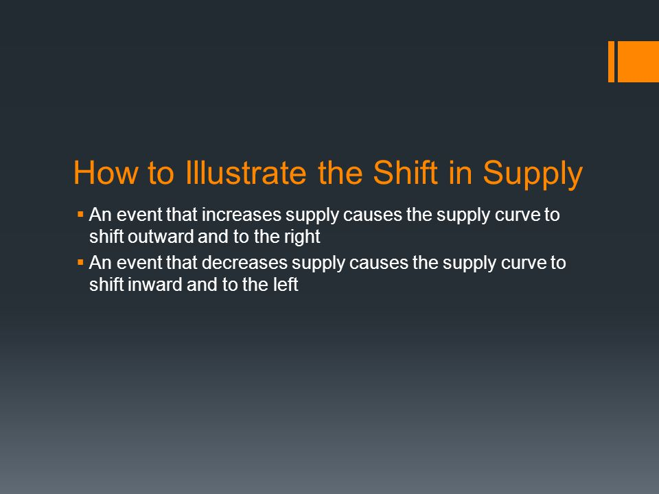 How to Illustrate the Shift in Supply  An event that increases supply causes the supply curve to shift outward and to the right  An event that decre