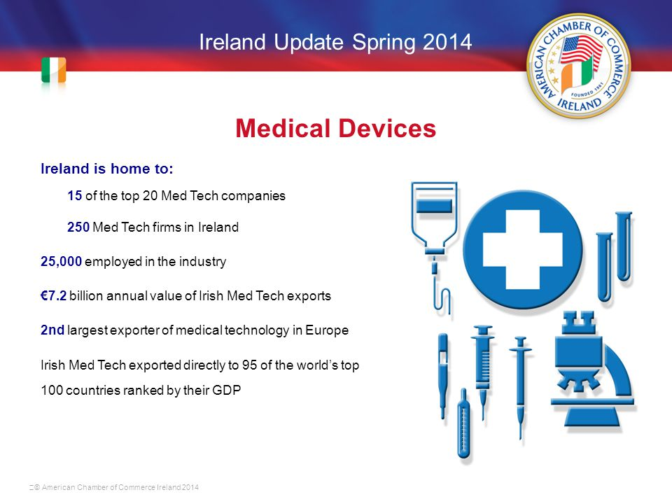 Ireland Update Spring 2014 Medical Devices Ireland is home to: 15 of the top 20 Med Tech companies 250 Med Tech firms in Ireland 25,000 employed in the industry €7.2 billion annual value of Irish Med Tech exports 2nd largest exporter of medical technology in Europe Irish Med Tech exported directly to 95 of the world's top 100 countries ranked by their GDP © American Chamber of Commerce Ireland 2014