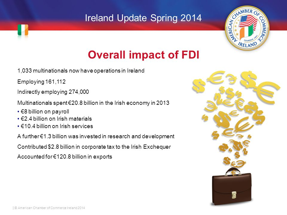 Ireland Update Spring 2014 Overall impact of FDI 1,033 multinationals now have operations in Ireland Employing 161,112 Indirectly employing 274,000 Multinationals spent €20.8 billion in the Irish economy in 2013 €8 billion on payroll €2.4 billion on Irish materials €10.4 billion on Irish services A further €1.3 billion was invested in research and development Contributed $2.8 billion in corporate tax to the Irish Exchequer Accounted for €120.8 billion in exports © American Chamber of Commerce Ireland 2014