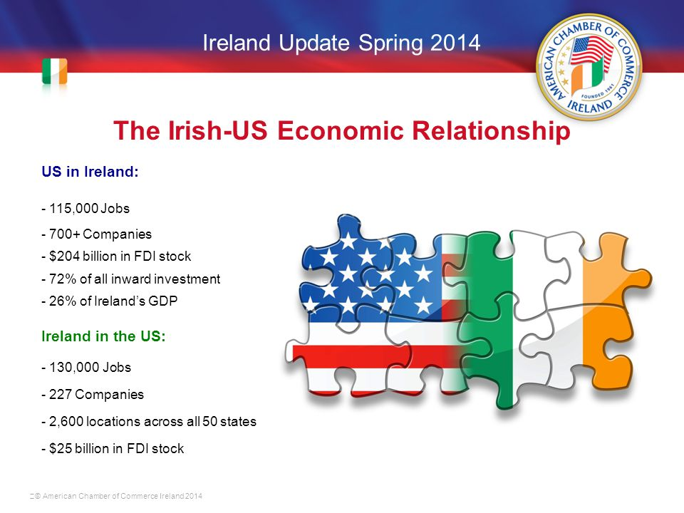 Ireland Update Spring 2014 The Irish-US Economic Relationship US in Ireland: - 115,000 Jobs - 700+ Companies - $204 billion in FDI stock - 72% of all inward investment - 26% of Ireland's GDP Ireland in the US: - 130,000 Jobs - 227 Companies - 2,600 locations across all 50 states - $25 billion in FDI stock © American Chamber of Commerce Ireland 2014