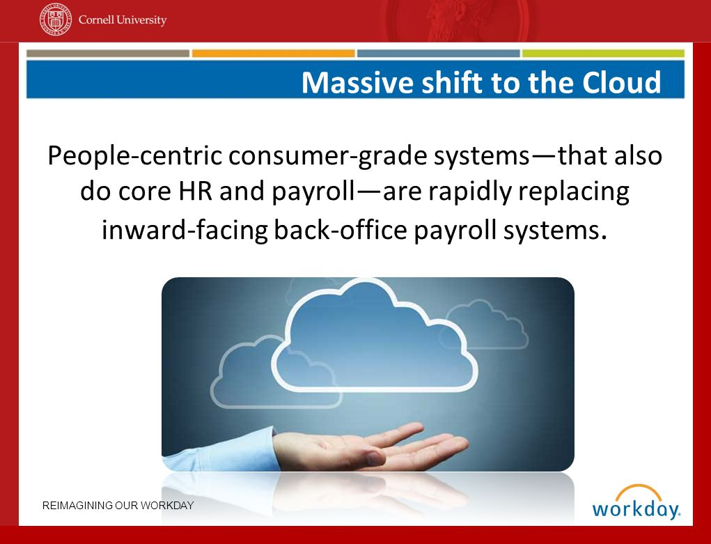 REIMAGINING OUR WORKDAY Massive shift to the Cloud People-centric consumer-grade systems—that also do core HR and payroll—are rapidly replacing inward-facing back-office payroll systems.