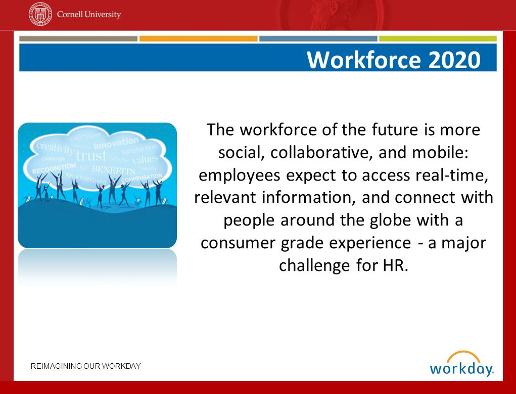 REIMAGINING OUR WORKDAY Changing the Way People Work PEOPLE must interact with PROCESS and TECHNOLOGY different from ever before, and organizations must begin to change the way people work.