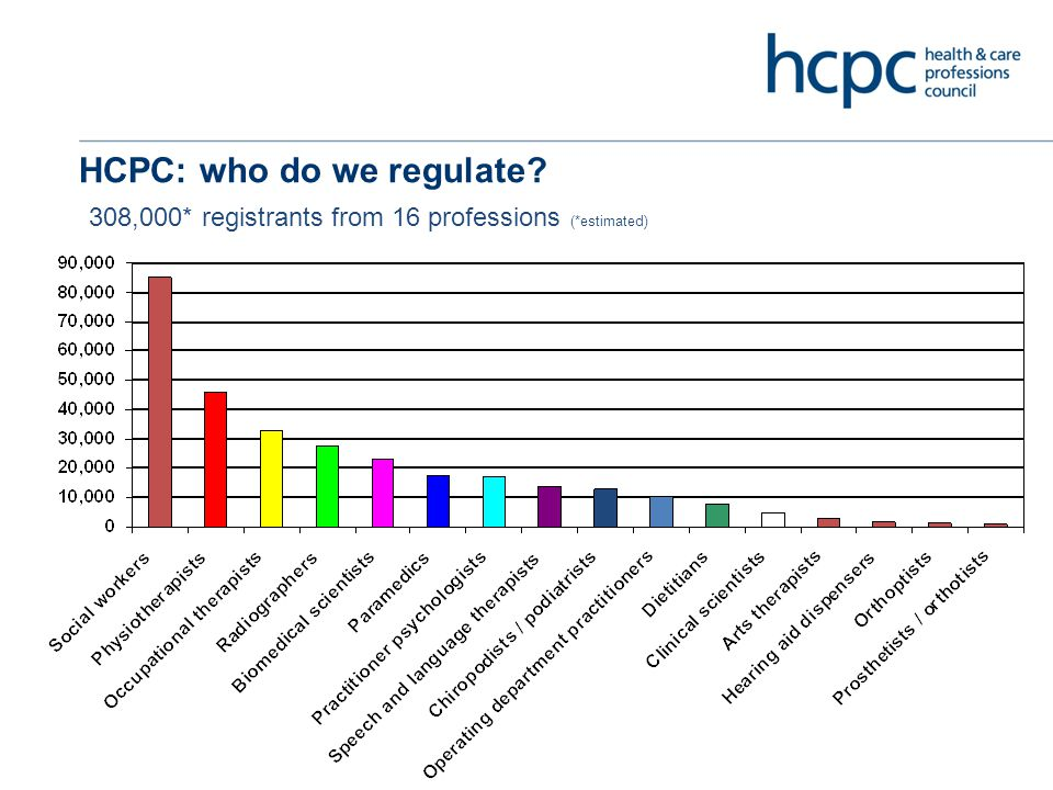 HCPC: who do we regulate 308,000* registrants from 16 professions (*estimated)