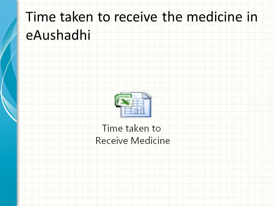 Time taken to receive the medicine in eAushadhi