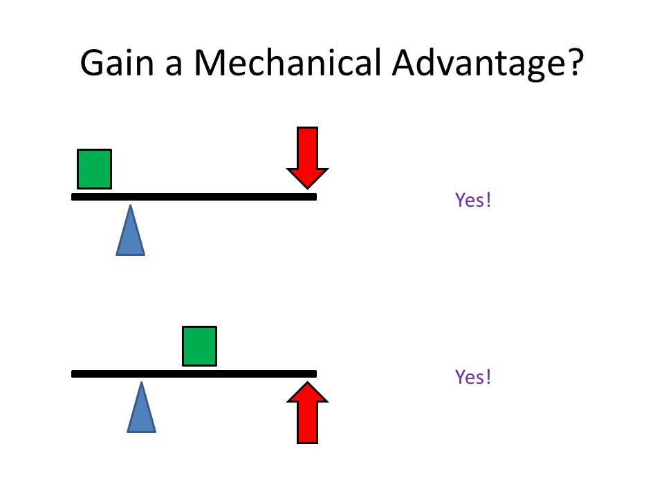 Gain a Mechanical Advantage? Yes!