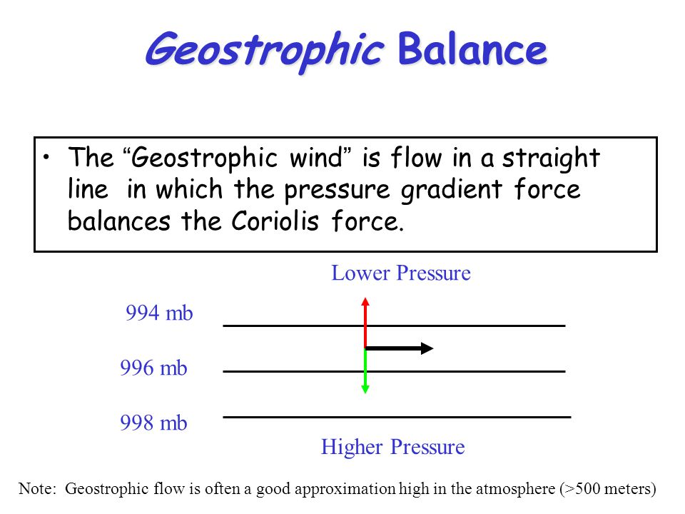 "Geostrophic Balance The ""Geostrophic wind"" is flow in a straight line in which the pressure gradient force balances the Coriolis force. 994 mb 996 mb"