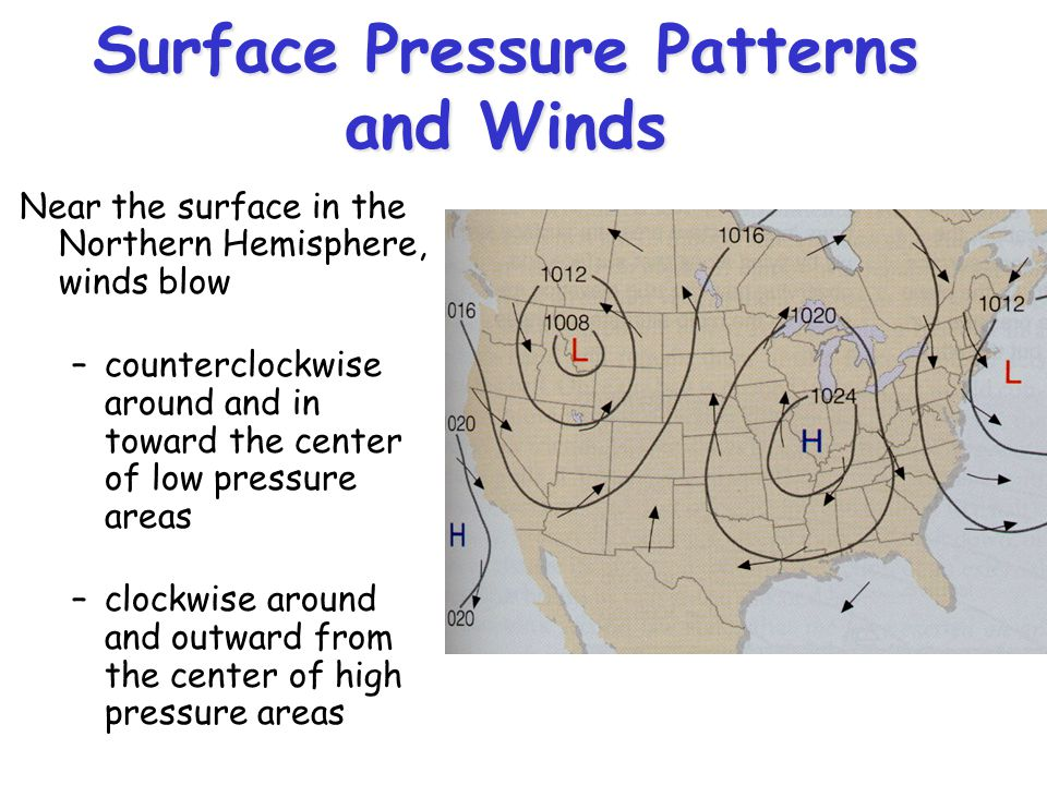 Surface Pressure Patterns and Winds Near the surface in the Northern Hemisphere, winds blow –counterclockwise around and in toward the center of low p