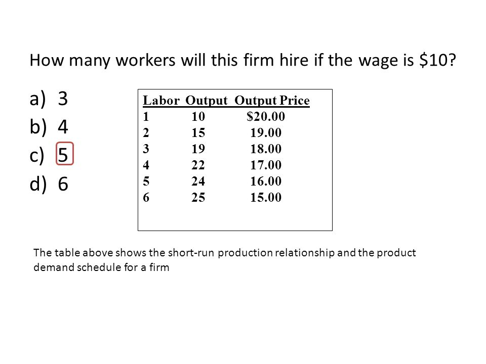 a)3 b)4 c)5 d)6 How many workers will this firm hire if the wage is $10? Labor Output Output Price 110 $20.00 215 19.00 319 18.00 422 17.00 524 16.00