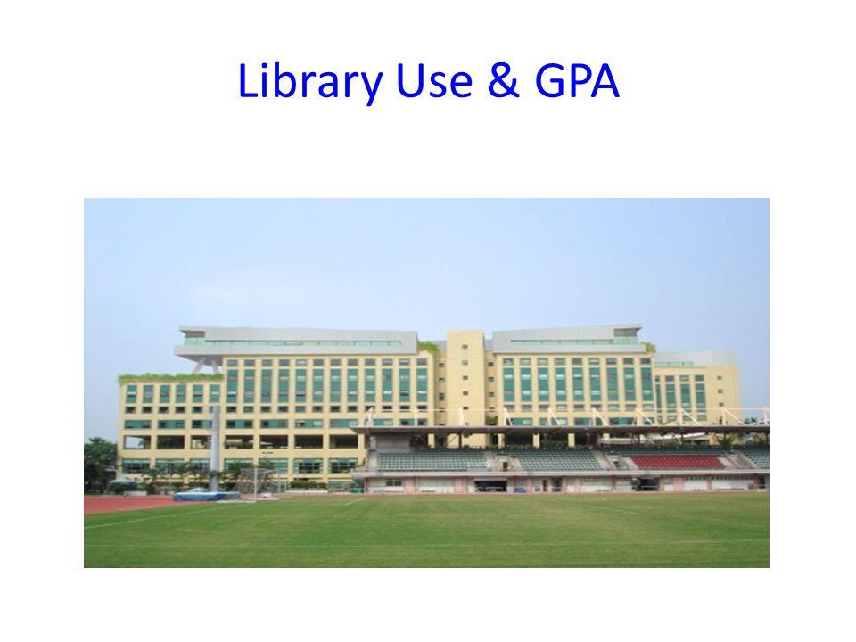 Library Use & GPA