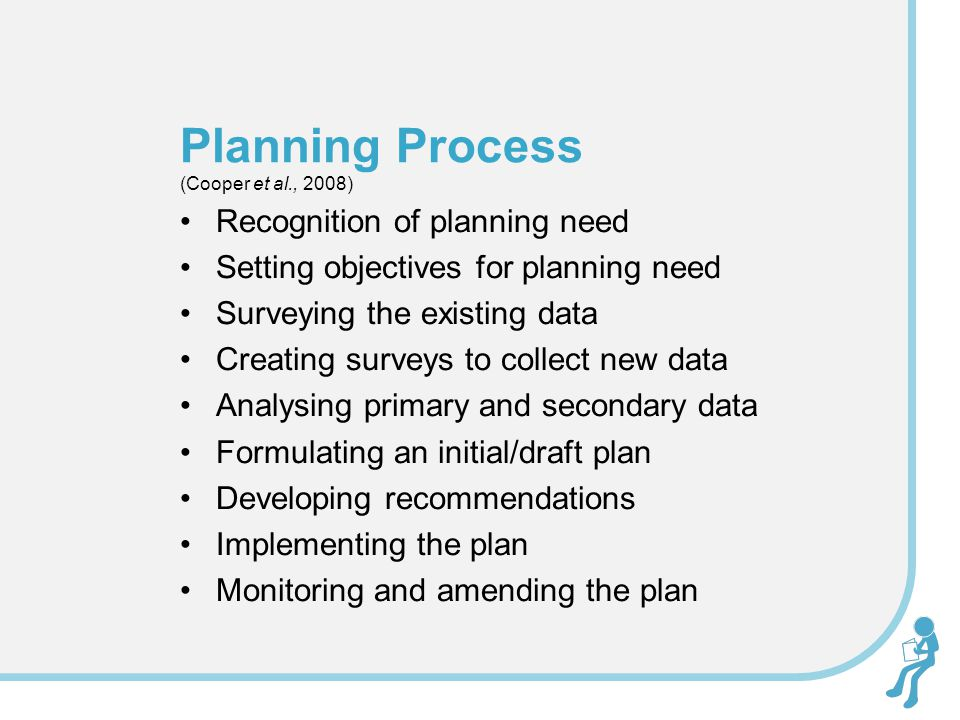 Recognition of planning need Setting objectives for planning need Surveying the existing data Creating surveys to collect new data Analysing primary and secondary data Formulating an initial/draft plan Developing recommendations Implementing the plan Monitoring and amending the plan Planning Process (Cooper et al., 2008)