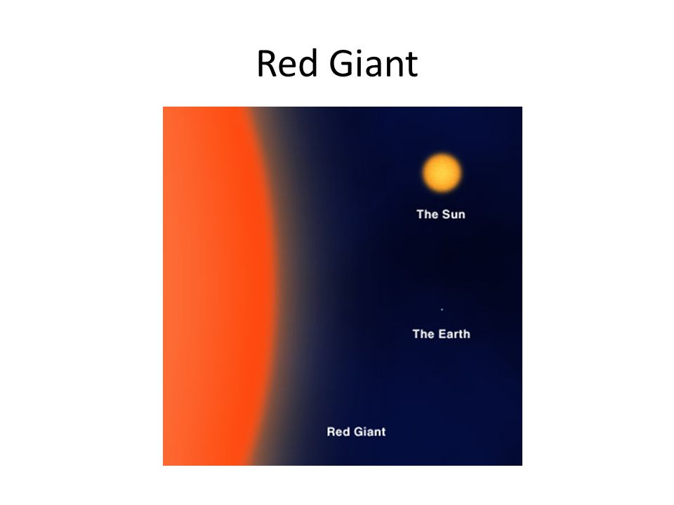 Medium Mass Star (Sun)-Stage 3 Red Giant – Runs out of hydrogen fuel – Fusion occurs in outer shell causing expansion – Outward pressure GREATER than inward pressure.