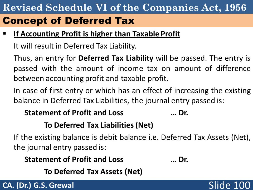 Revised Schedule VI of the Companies Act, 1956 Concept of Deferred Tax  If Accounting Profit is higher than Taxable Profit It will result in Deferred Tax Liability.
