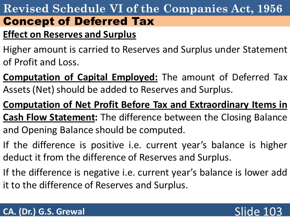 Revised Schedule VI of the Companies Act, 1956 Concept of Deferred Tax Effect on Reserves and Surplus Higher amount is carried to Reserves and Surplus