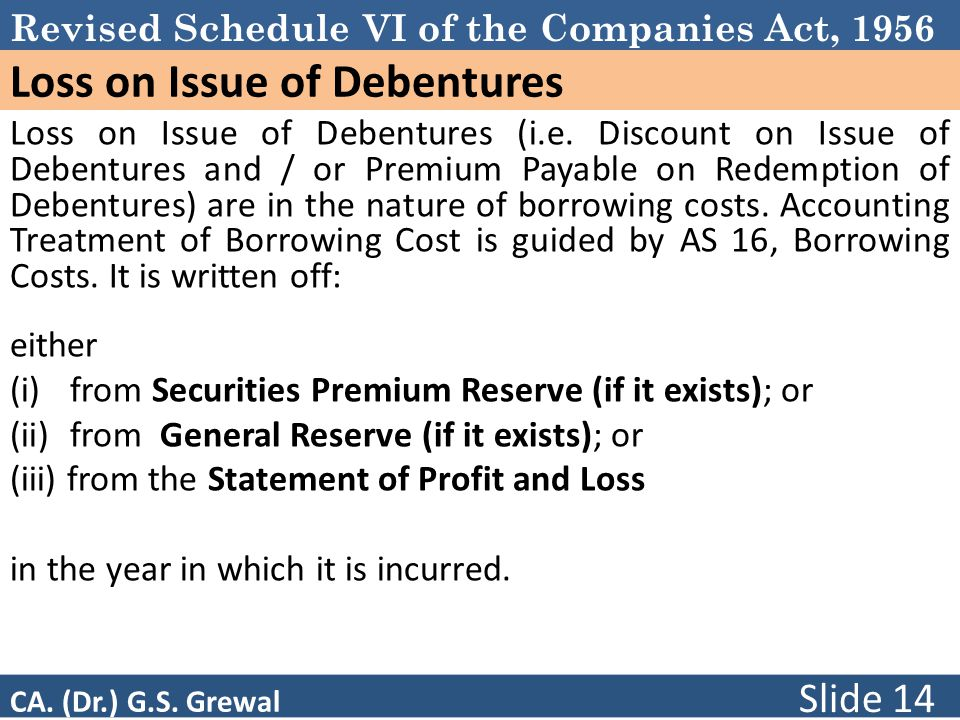 Revised Schedule VI of the Companies Act, 1956 Loss on Issue of Debentures Loss on Issue of Debentures (i.e.