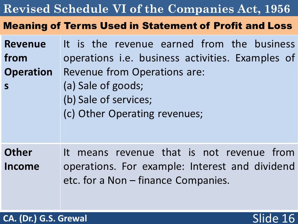 Revised Schedule VI of the Companies Act, 1956 Meaning of Terms Used in Statement of Profit and Loss Revenue from Operation s It is the revenue earned from the business operations i.e.