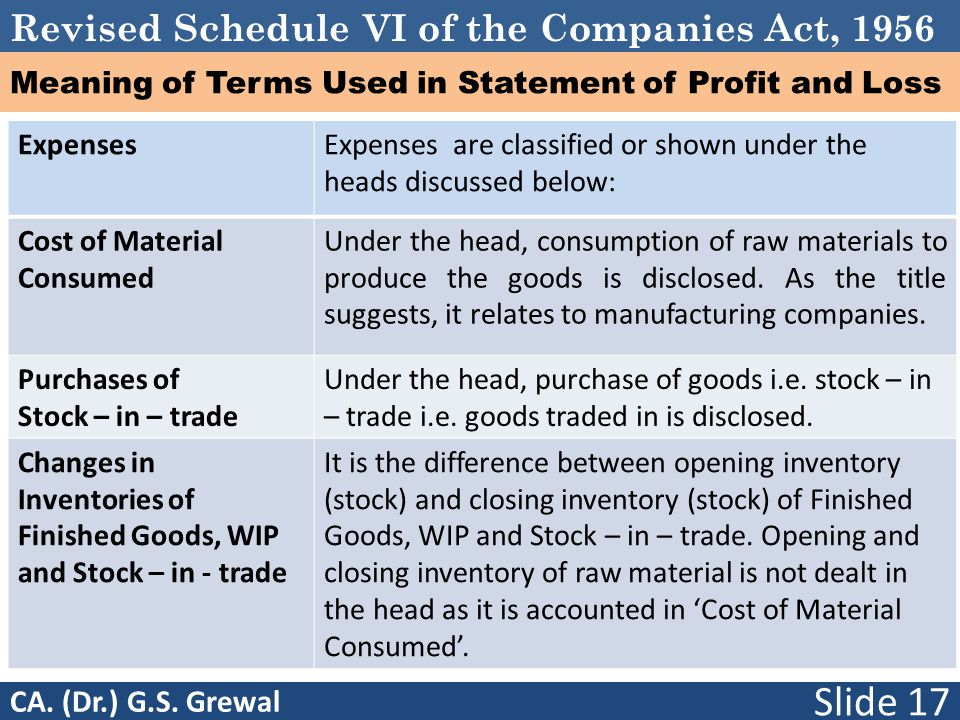 Revised Schedule VI of the Companies Act, 1956 Meaning of Terms Used in Statement of Profit and Loss ExpensesExpenses are classified or shown under the heads discussed below: Cost of Material Consumed Under the head, consumption of raw materials to produce the goods is disclosed.