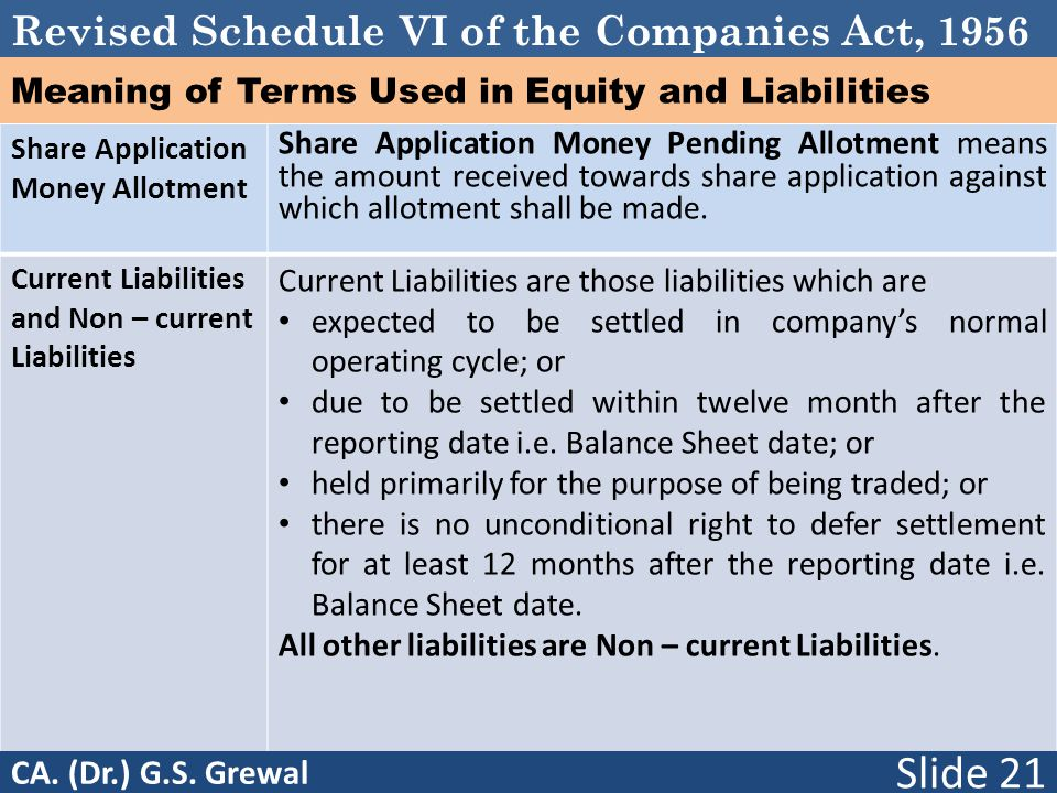 Revised Schedule VI of the Companies Act, 1956 Meaning of Terms Used in Equity and Liabilities Share Application Money Allotment Share Application Money Pending Allotment means the amount received towards share application against which allotment shall be made.