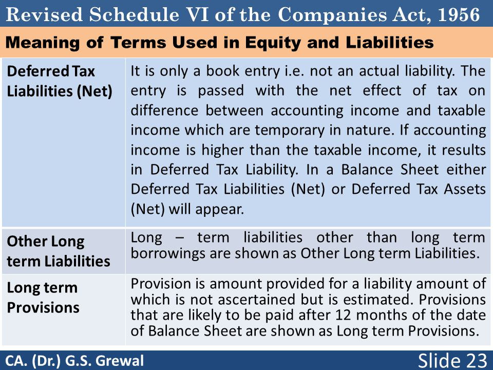 Revised Schedule VI of the Companies Act, 1956 Meaning of Terms Used in Equity and Liabilities Deferred Tax Liabilities (Net) It is only a book entry