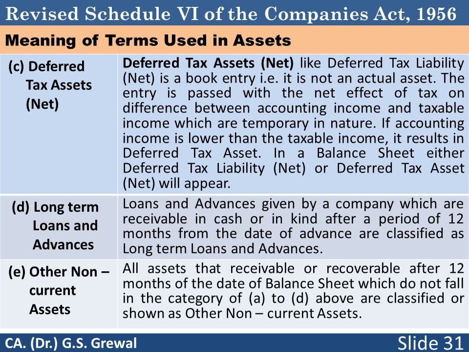 Revised Schedule VI of the Companies Act, 1956 Meaning of Terms Used in Assets (c) Deferred Tax Assets (Net) Deferred Tax Assets (Net) like Deferred T