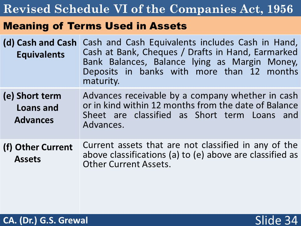 Revised Schedule VI of the Companies Act, 1956 Meaning of Terms Used in Assets (d) Cash and Cash Equivalents Cash and Cash Equivalents includes Cash in Hand, Cash at Bank, Cheques / Drafts in Hand, Earmarked Bank Balances, Balance lying as Margin Money, Deposits in banks with more than 12 months maturity.