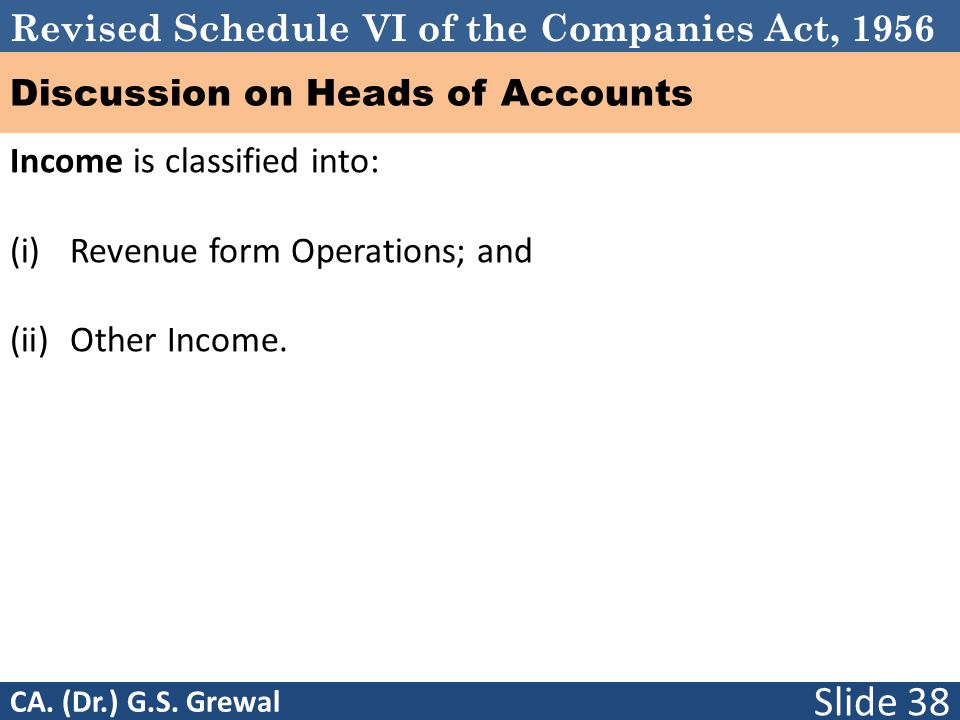 Revised Schedule VI of the Companies Act, 1956 Discussion on Heads of Accounts Income is classified into: (i)Revenue form Operations; and (ii)Other Income.
