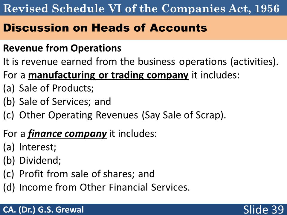 Revised Schedule VI of the Companies Act, 1956 Discussion on Heads of Accounts Revenue from Operations It is revenue earned from the business operatio