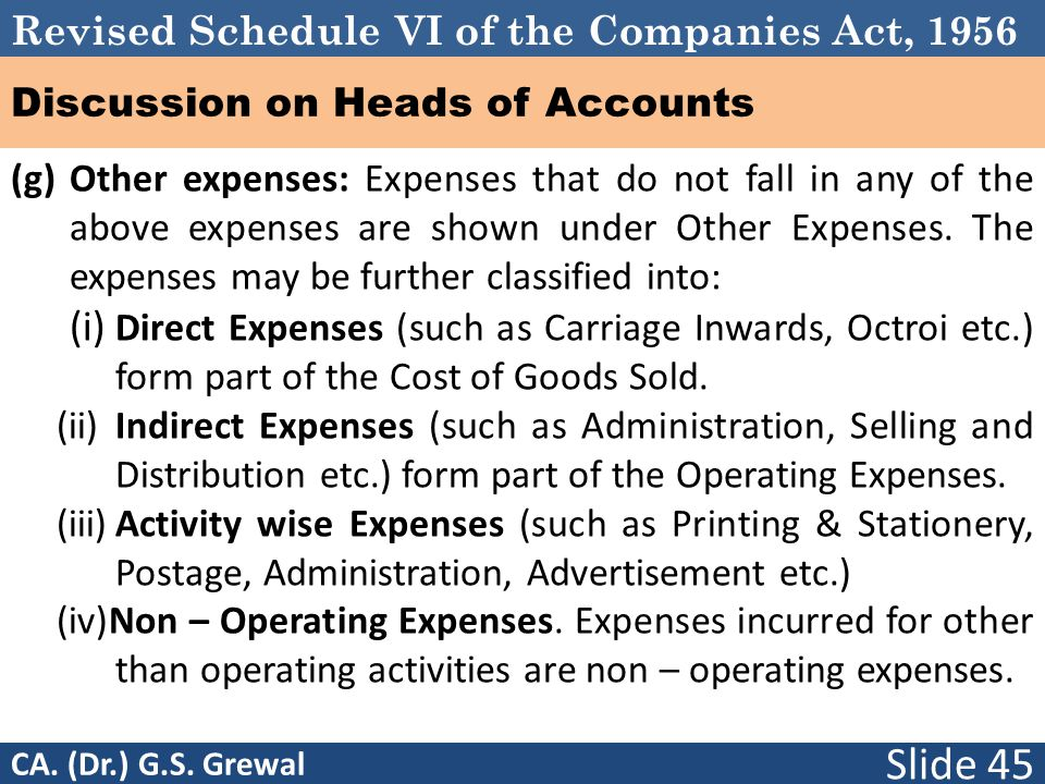 Revised Schedule VI of the Companies Act, 1956 Discussion on Heads of Accounts (g)Other expenses: Expenses that do not fall in any of the above expens