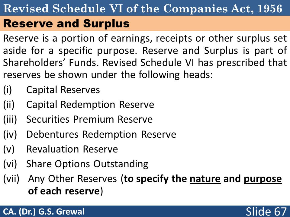 Revised Schedule VI of the Companies Act, 1956 Reserve and Surplus Reserve is a portion of earnings, receipts or other surplus set aside for a specifi