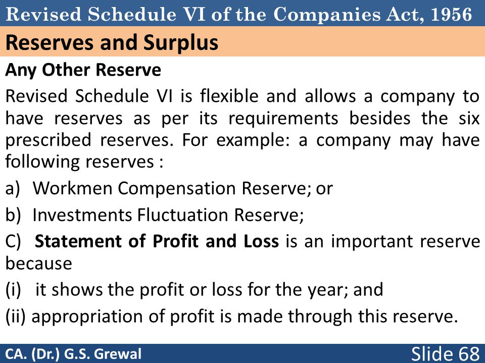Revised Schedule VI of the Companies Act, 1956 Reserves and Surplus Any Other Reserve Revised Schedule VI is flexible and allows a company to have res