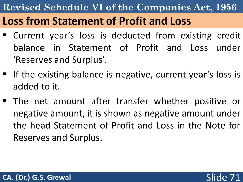 Revised Schedule VI of the Companies Act, 1956 Loss from Statement of Profit and Loss  Current year's loss is deducted from existing credit balance i