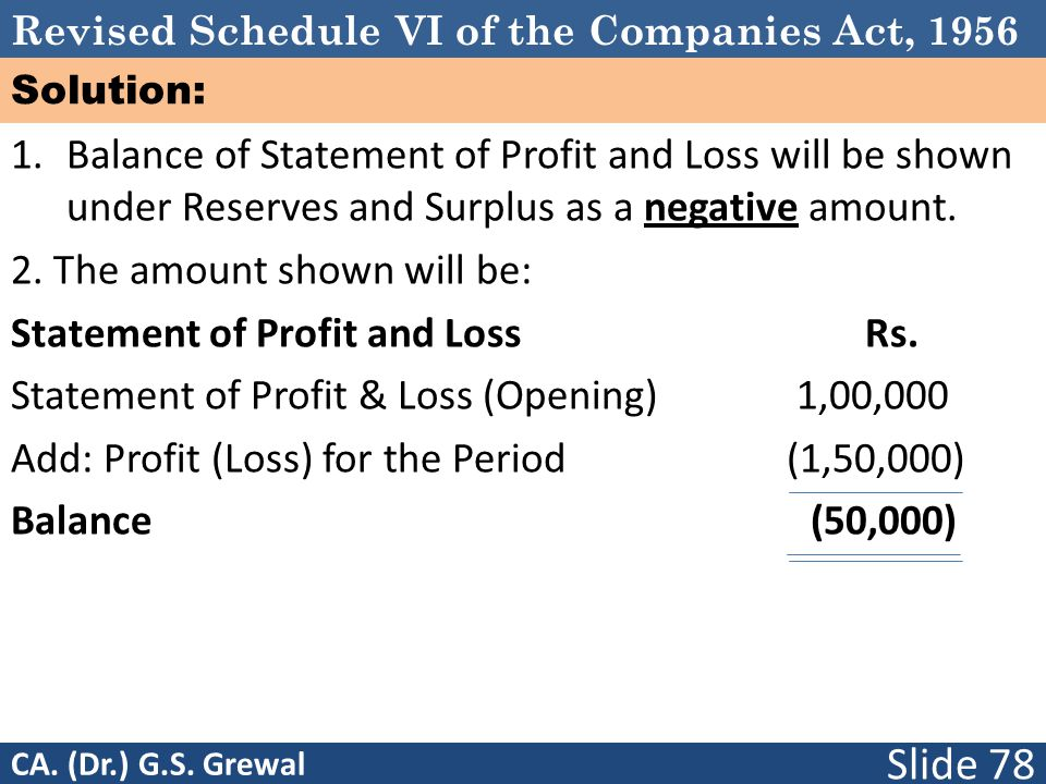 Revised Schedule VI of the Companies Act, 1956 Solution: 1. Balance of Statement of Profit and Loss will be shown under Reserves and Surplus as a nega