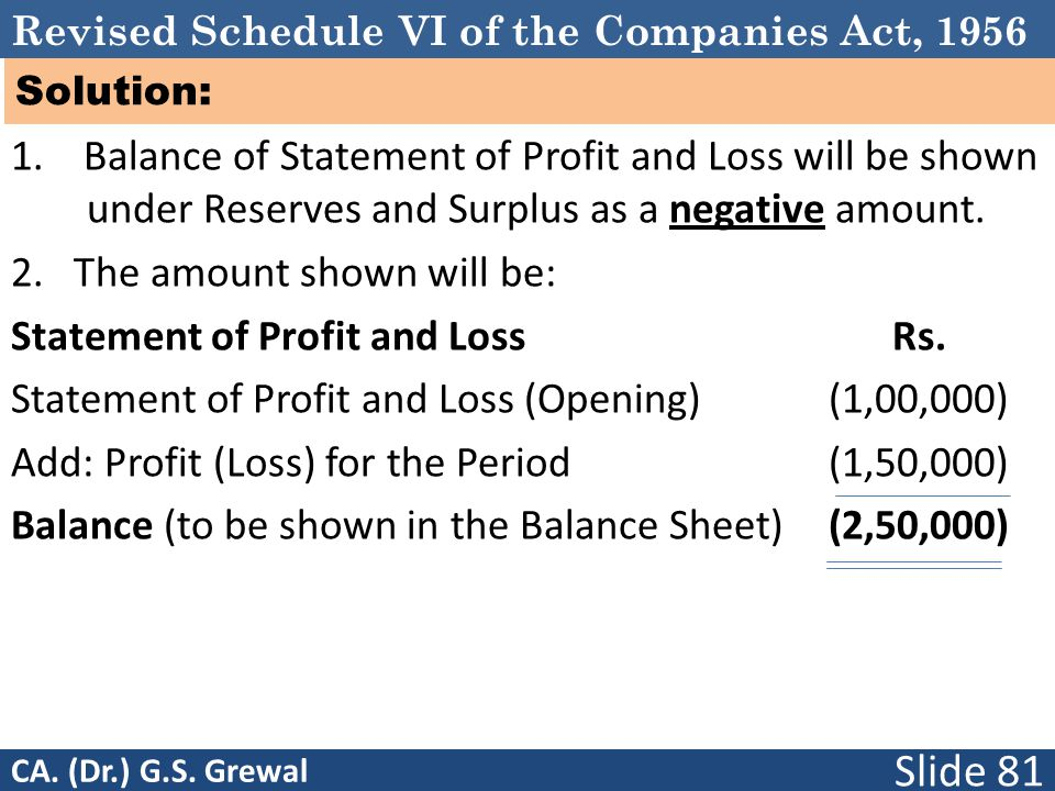 Revised Schedule VI of the Companies Act, 1956 Solution: 1.