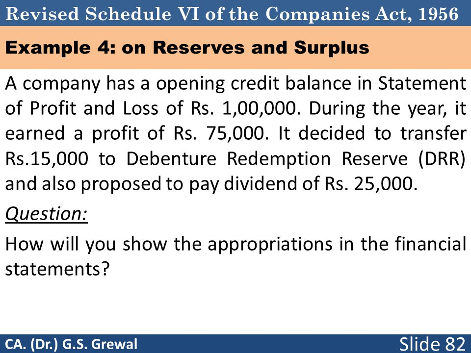 Revised Schedule VI of the Companies Act, 1956 Example 4: on Reserves and Surplus A company has a opening credit balance in Statement of Profit and Loss of Rs.