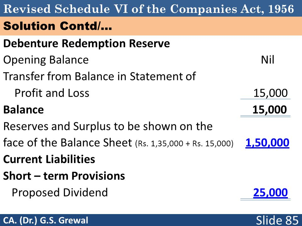 Revised Schedule VI of the Companies Act, 1956 Solution Contd/… Debenture Redemption Reserve Opening Balance Nil Transfer from Balance in Statement of Profit and Loss 15,000 Balance 15,000 Reserves and Surplus to be shown on the face of the Balance Sheet (Rs.
