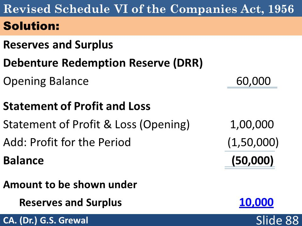 Revised Schedule VI of the Companies Act, 1956 Solution: Reserves and Surplus Debenture Redemption Reserve (DRR) Opening Balance 60,000 Statement of P