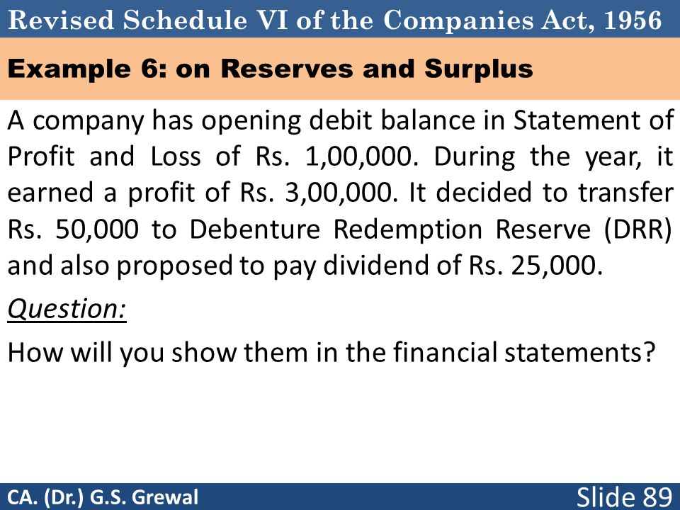 Revised Schedule VI of the Companies Act, 1956 Example 6: on Reserves and Surplus A company has opening debit balance in Statement of Profit and Loss