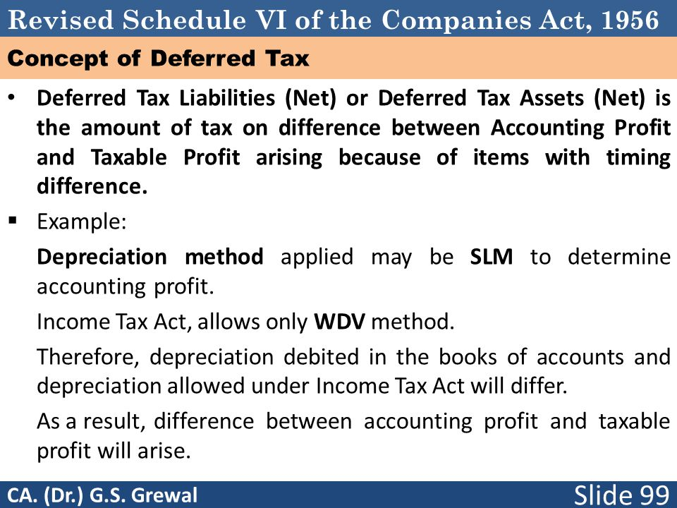 Revised Schedule VI of the Companies Act, 1956 Concept of Deferred Tax Deferred Tax Liabilities (Net) or Deferred Tax Assets (Net) is the amount of tax on difference between Accounting Profit and Taxable Profit arising because of items with timing difference.