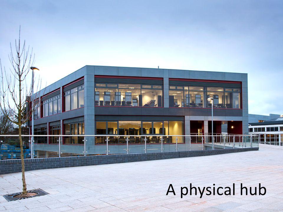 A physical hub
