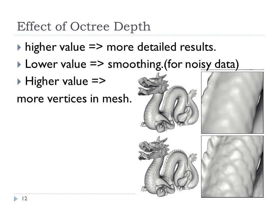 Effect of Octree Depth  higher value => more detailed results.