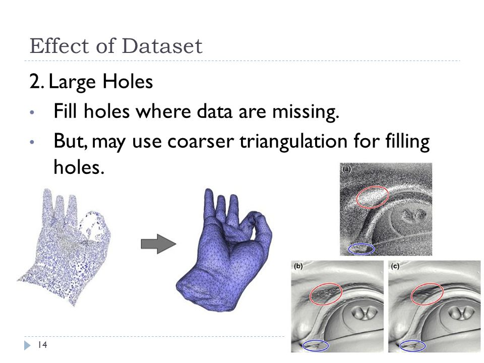Effect of Dataset 2.Large Holes Fill holes where data are missing.