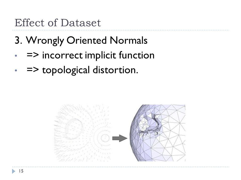 Effect of Dataset 3.