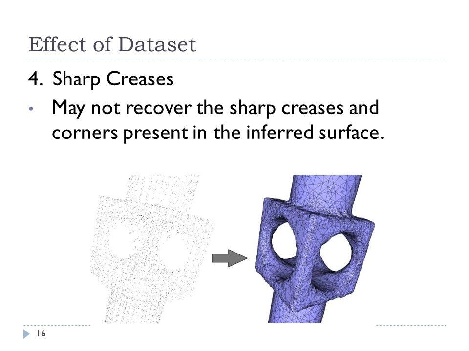Effect of Dataset 4.