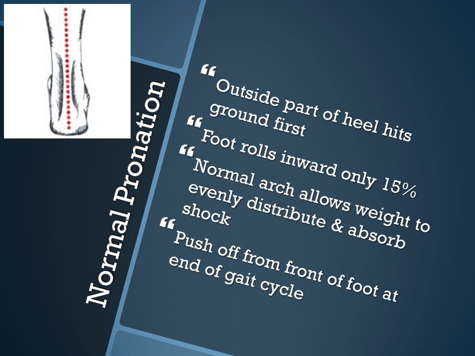 Pronation Types  Depending on your arch, your feet require a different amount of support  Without the right footwear, you could be doing damage to your body  The foot will naturally roll a certain way due to the foot's structure INWARDOUTWARDSTRAIGHT UP