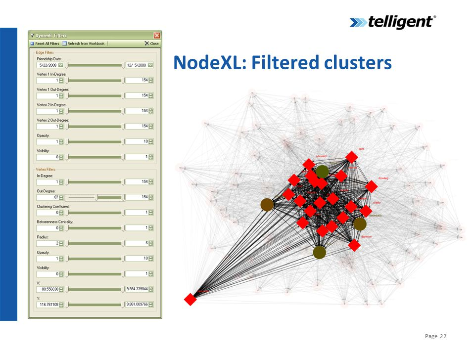 Page 22 NodeXL: Filtered clusters